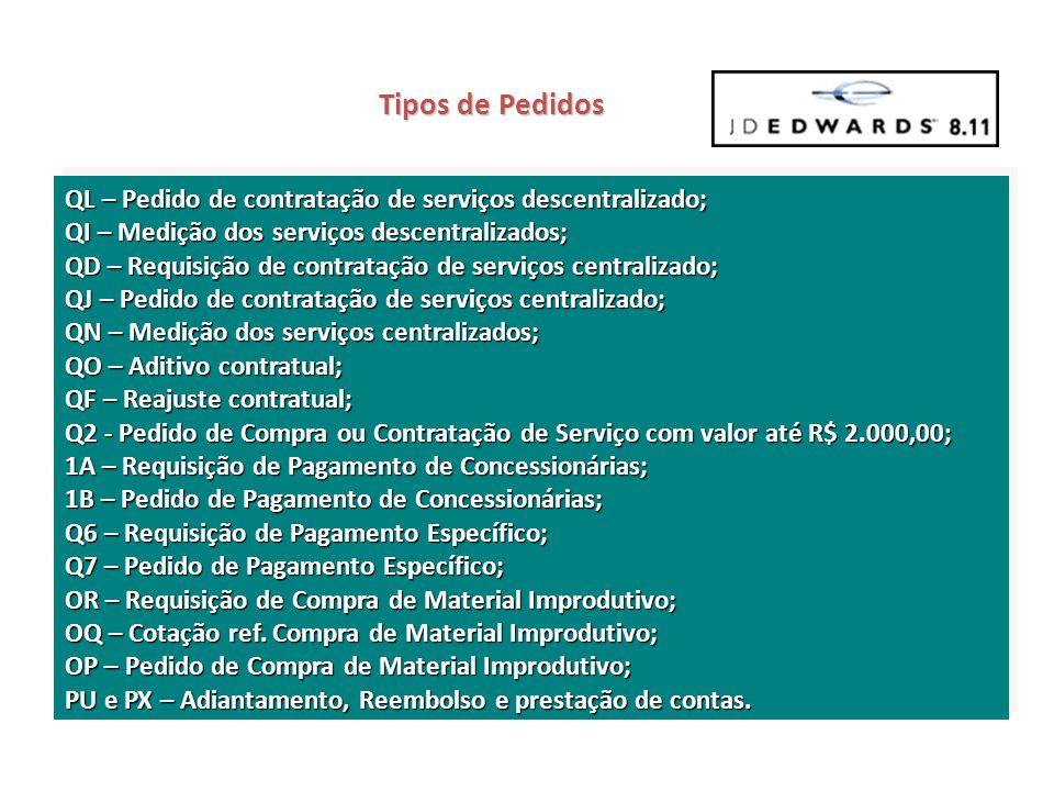 Tipos de Pedidos QL – Pedido de contratação de serviços descentralizado; QI – Medição dos serviços descentralizados;