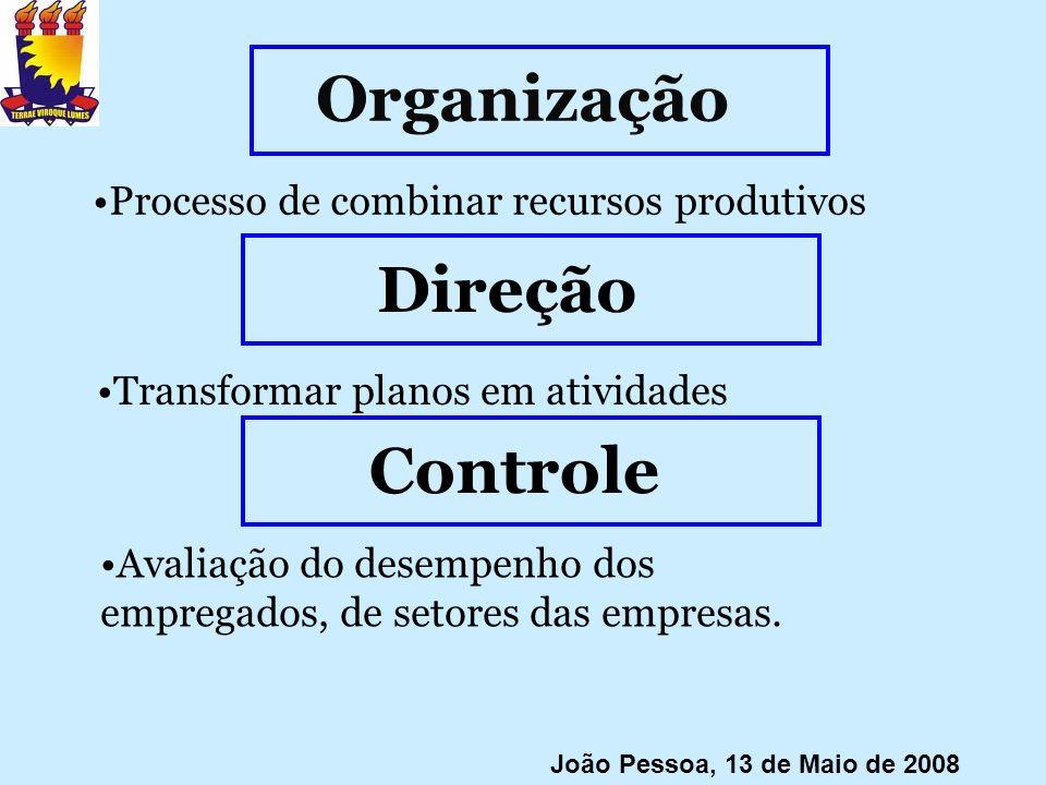 Organização Direção Controle Processo de combinar recursos produtivos