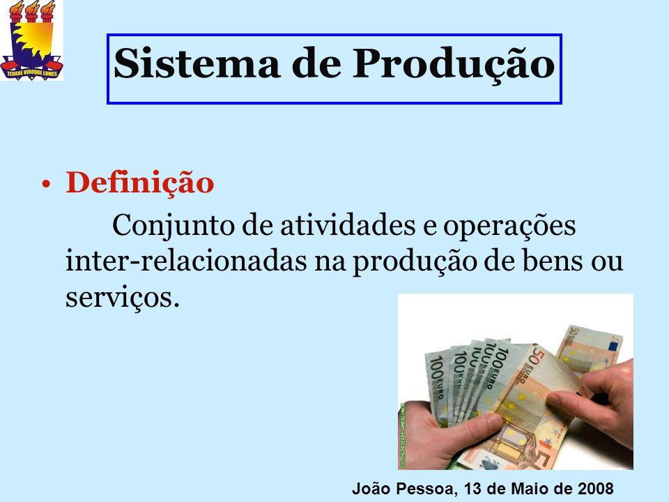 Sistema de Produção Definição
