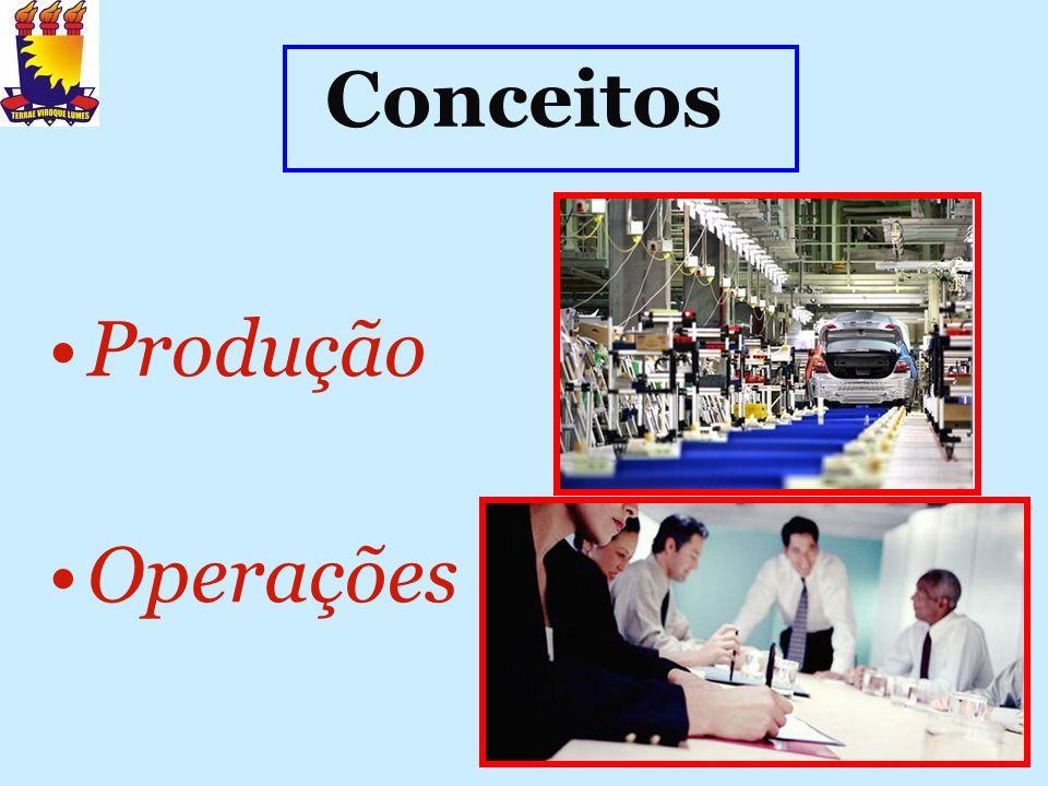Conceitos Produção Operações