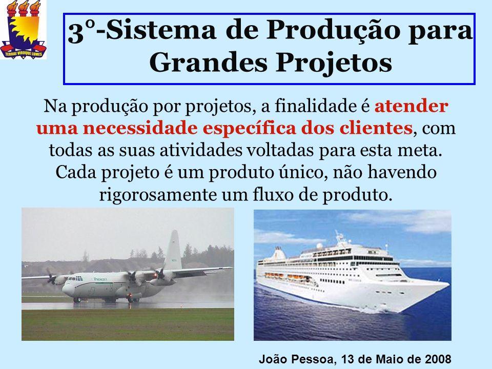 3°-Sistema de Produção para Grandes Projetos