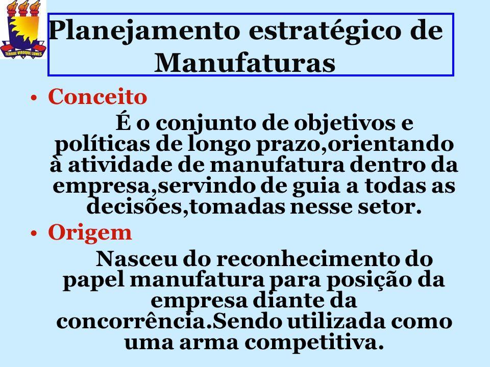 Planejamento estratégico de Manufaturas