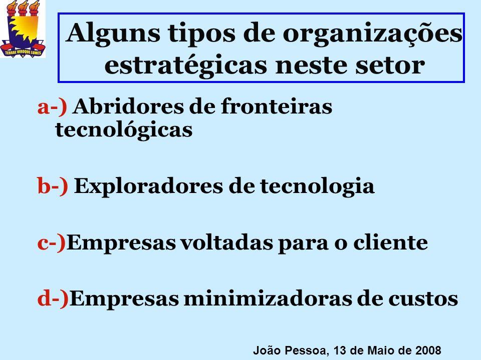 Alguns tipos de organizações estratégicas neste setor