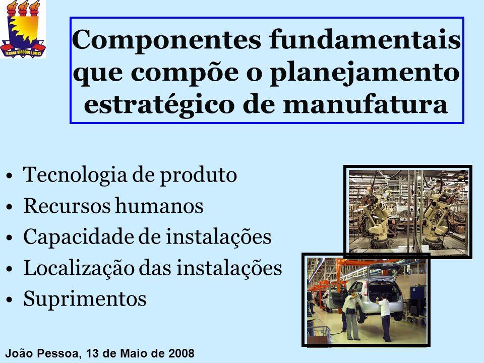 Componentes fundamentais que compõe o planejamento estratégico de manufatura