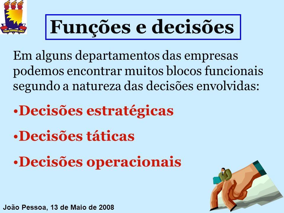 Funções e decisões Decisões estratégicas Decisões táticas