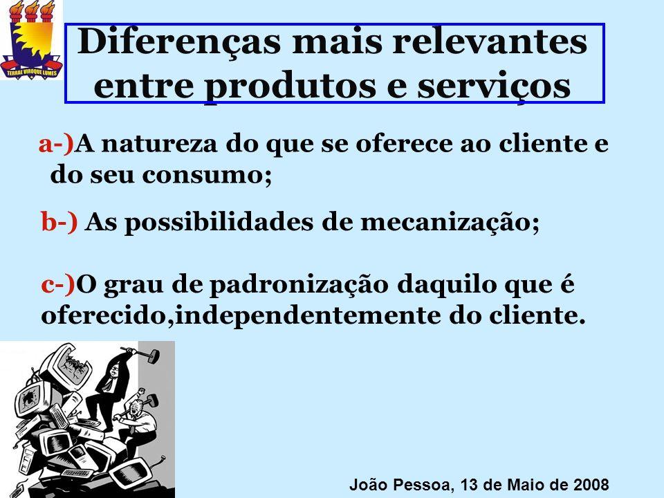 Diferenças mais relevantes entre produtos e serviços
