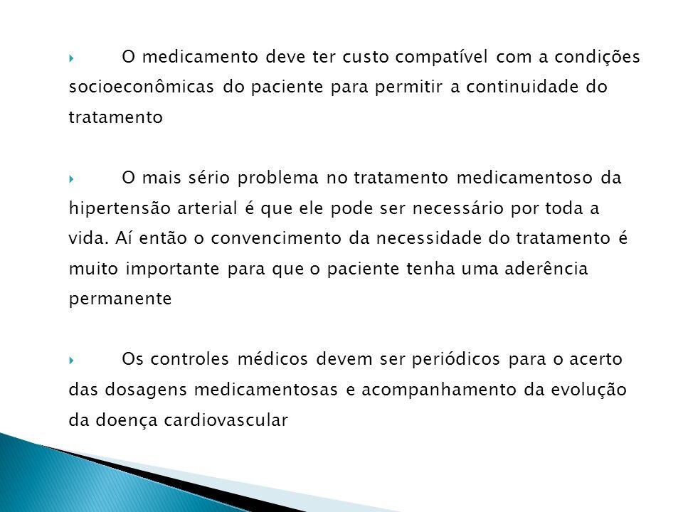 O medicamento deve ter custo compatível com a condições socioeconômicas do paciente para permitir a continuidade do tratamento