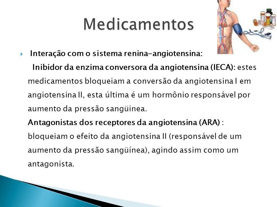Medicamentos Interação com o sistema renina-angiotensina: