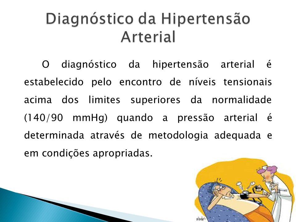 Diagnóstico da Hipertensão Arterial