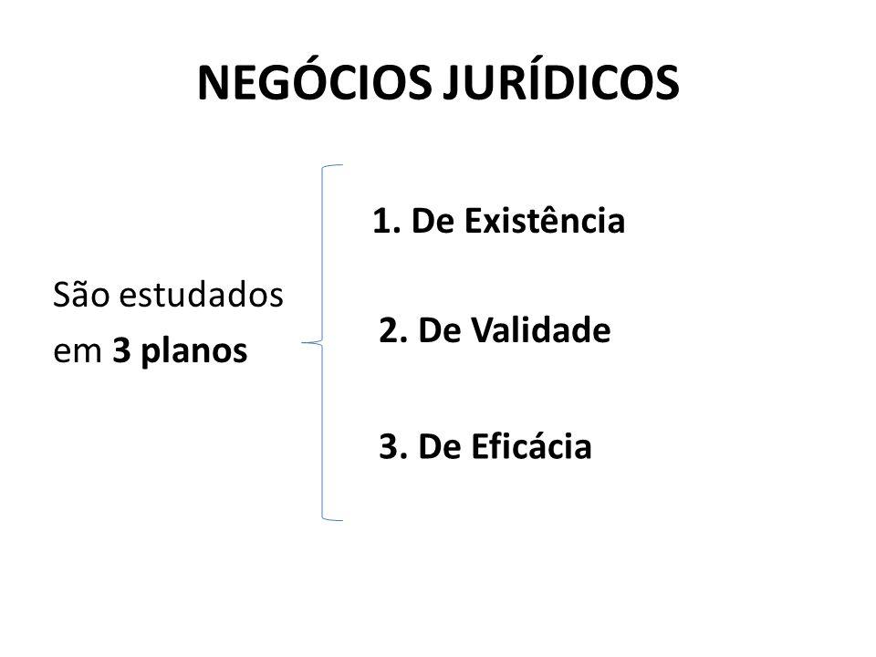 NEGÓCIOS JURÍDICOS 1. De Existência São estudados em 3 planos