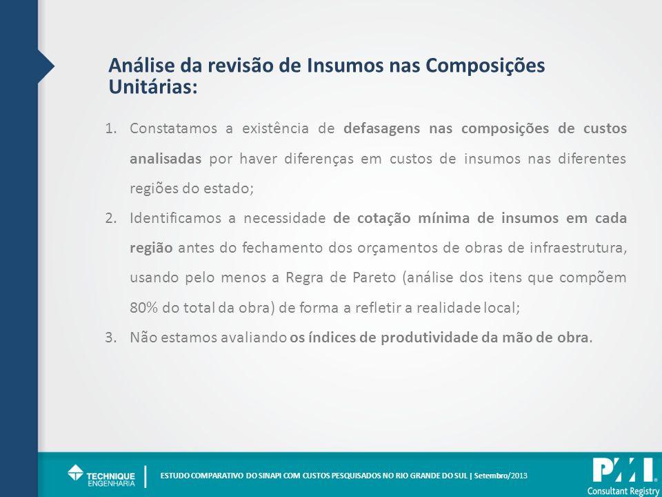 | Análise da revisão de Insumos nas Composições Unitárias: