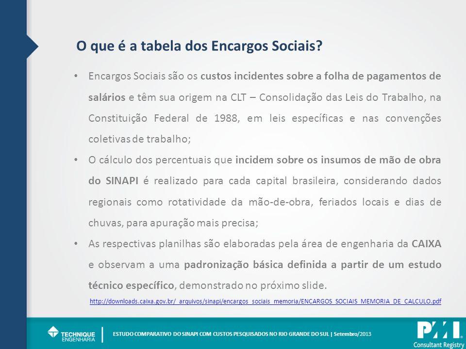 | O que é a tabela dos Encargos Sociais