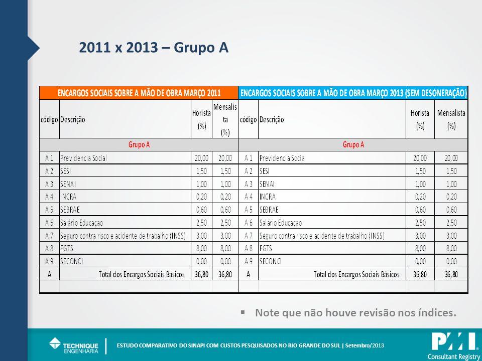 | 2011 x 2013 – Grupo A Note que não houve revisão nos índices.