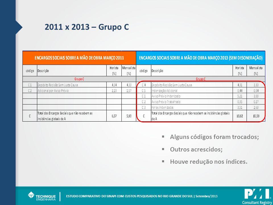 | 2011 x 2013 – Grupo C Alguns códigos foram trocados;