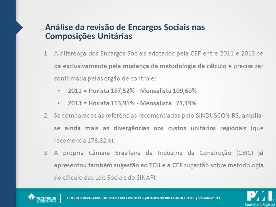 | Análise da revisão de Encargos Sociais nas Composições Unitárias