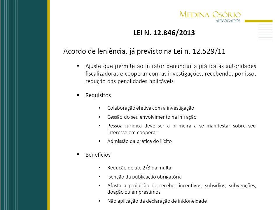 Acordo de leniência, já previsto na Lei n. 12.529/11
