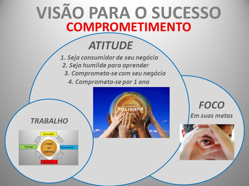 VISÃO PARA O SUCESSO COMPROMETIMENTO ATITUDE FOCO TRABALHO