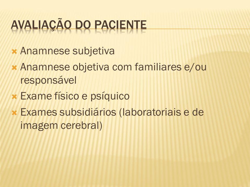 AVALIAÇÃO DO PACIENTE Anamnese subjetiva