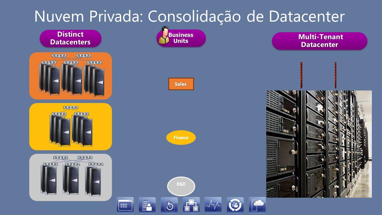 Nuvem Privada: Consolidação de Datacenter