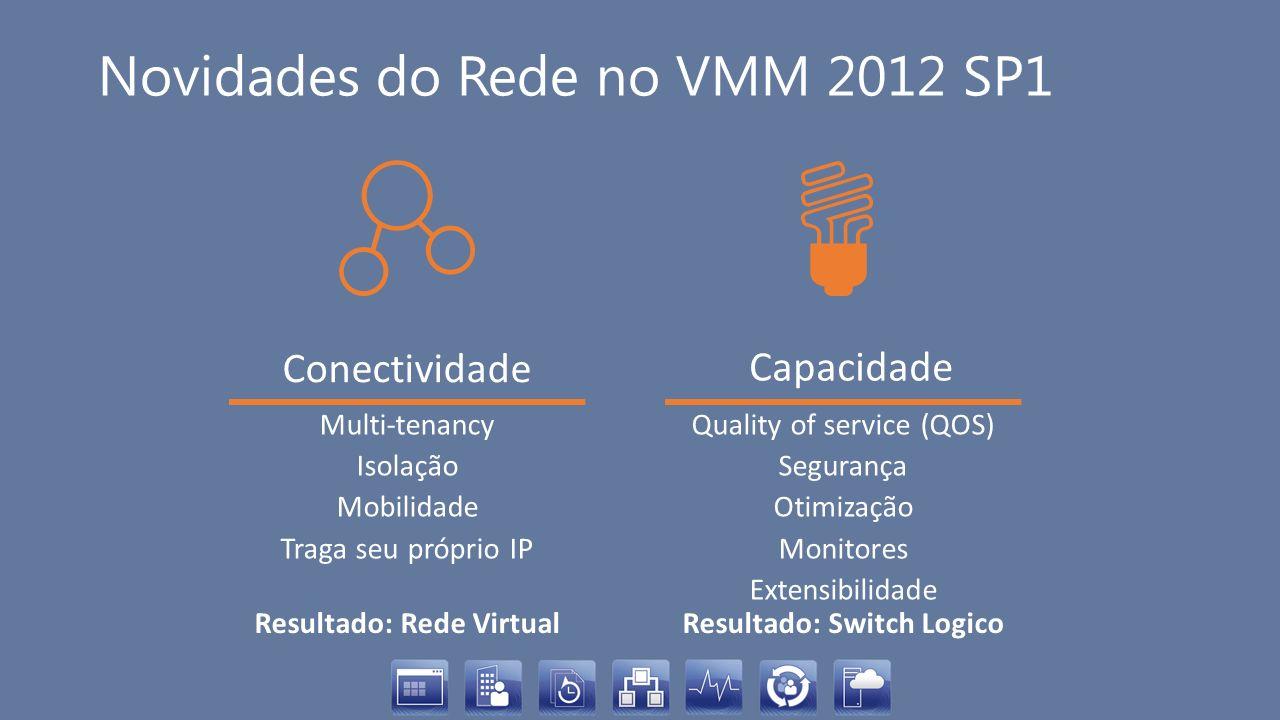 Novidades do Rede no VMM 2012 SP1