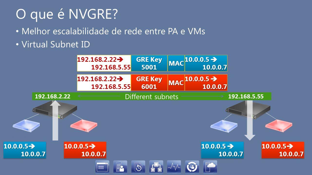 O que é NVGRE Melhor escalabilidade de rede entre PA e VMs
