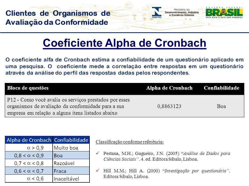 Coeficiente Alpha de Cronbach