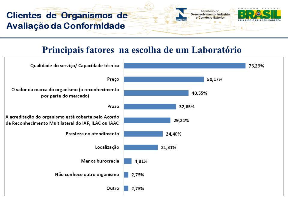 Principais fatores na escolha de um Laboratório