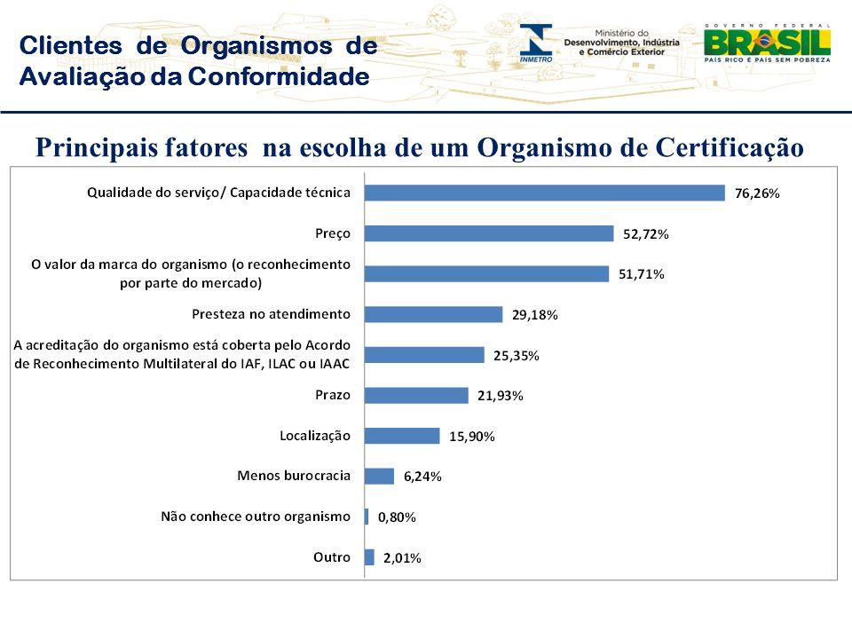 Principais fatores na escolha de um Organismo de Certificação
