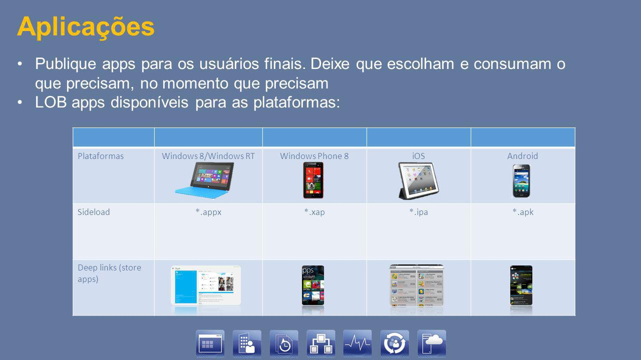 Aplicações Publique apps para os usuários finais. Deixe que escolham e consumam o que precisam, no momento que precisam.