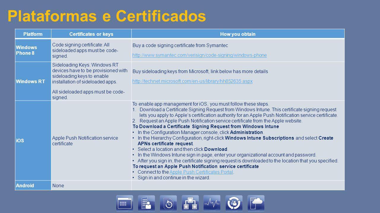 Plataformas e Certificados