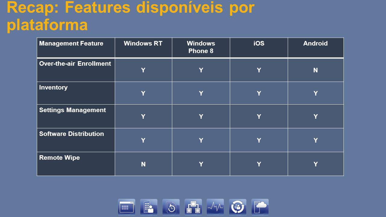 Recap: Features disponíveis por plataforma
