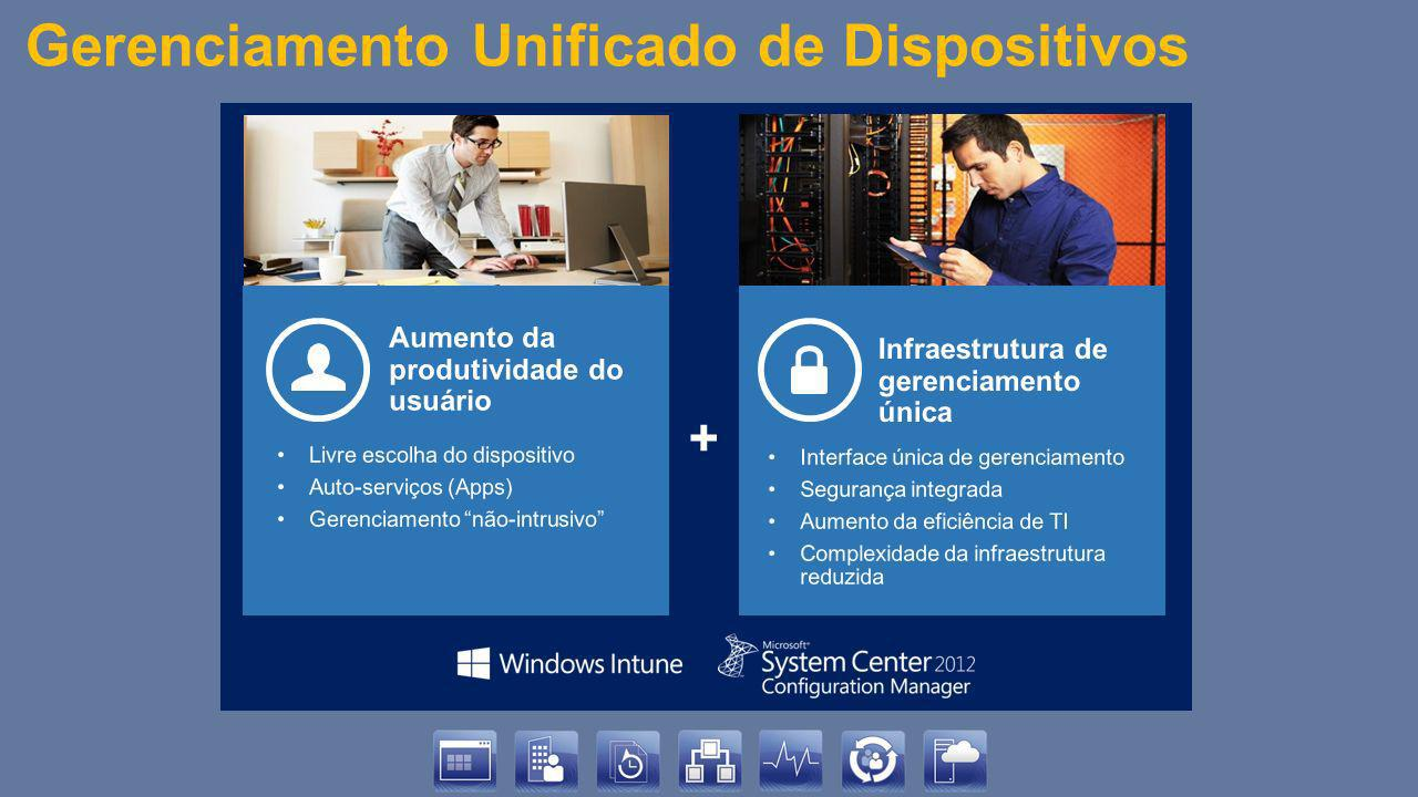 Gerenciamento Unificado de Dispositivos