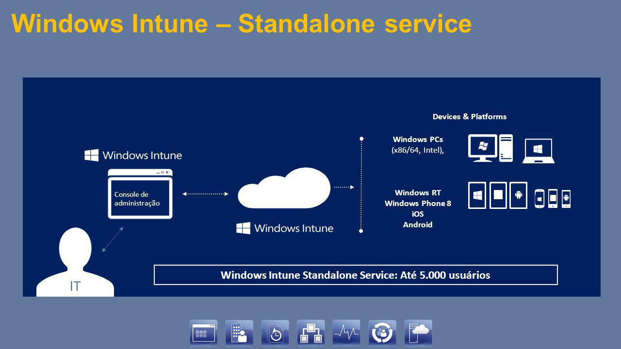Windows Intune – Standalone service
