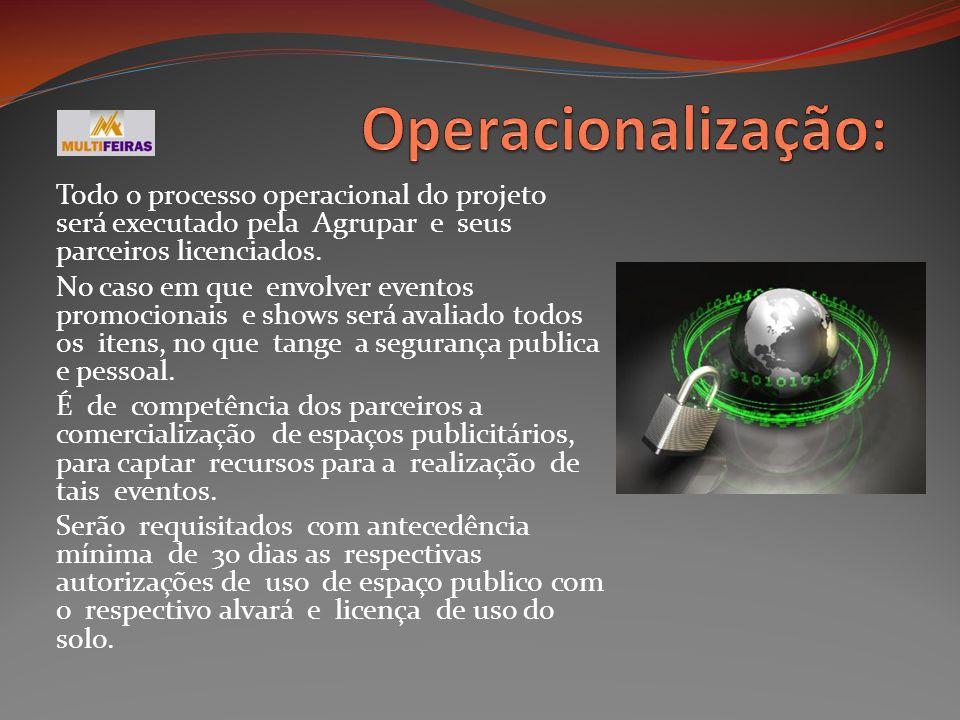 Operacionalização: Todo o processo operacional do projeto será executado pela Agrupar e seus parceiros licenciados.