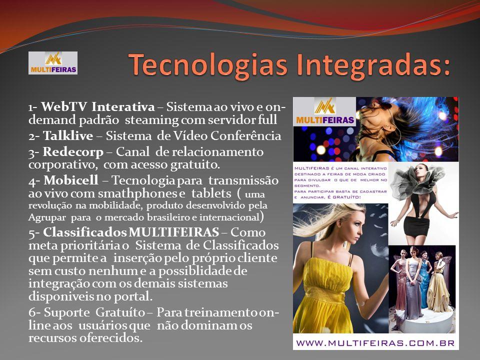Tecnologias Integradas: