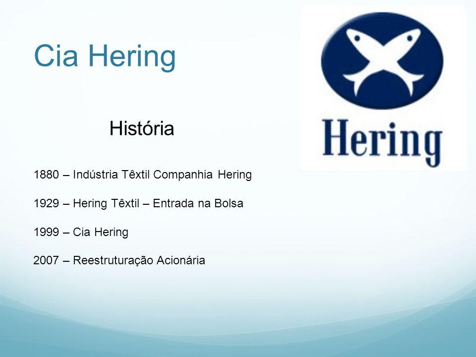 Cia Hering História 1880 – Indústria Têxtil Companhia Hering
