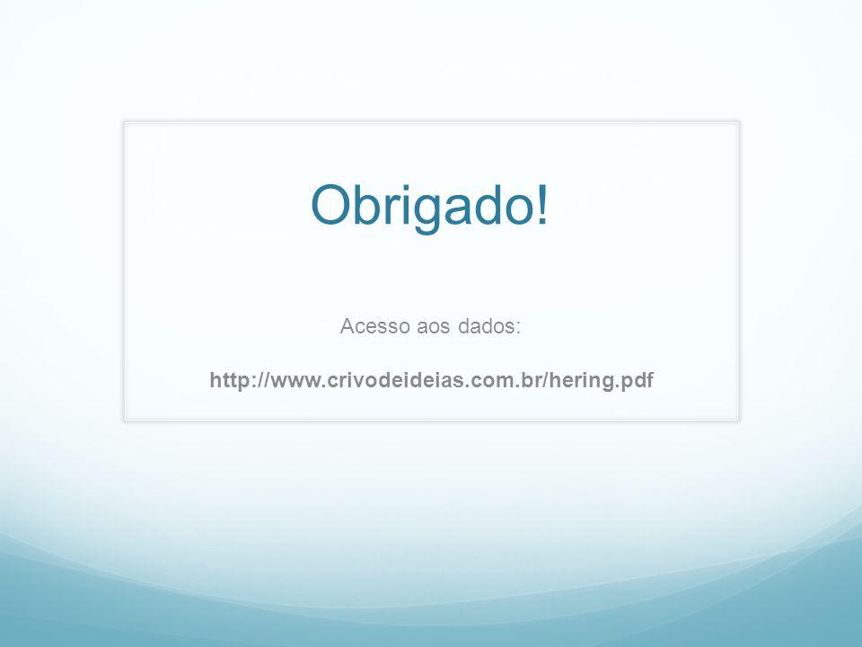 Acesso aos dados: http://www.crivodeideias.com.br/hering.pdf