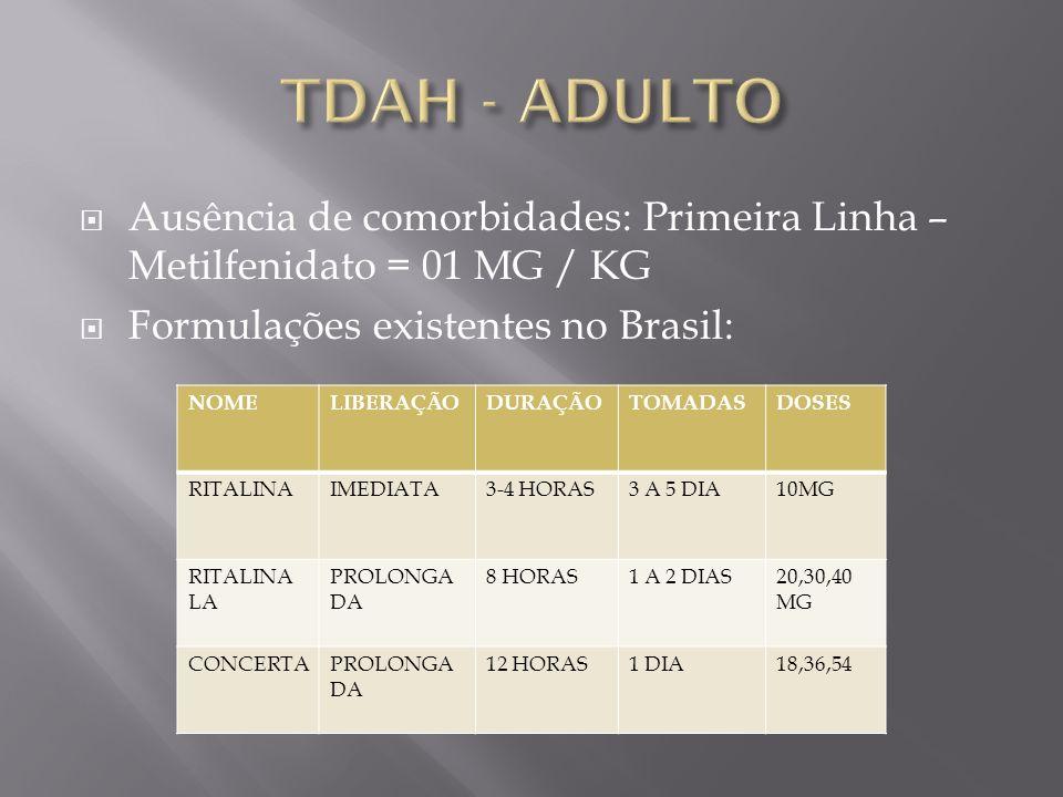 TDAH - ADULTO Ausência de comorbidades: Primeira Linha – Metilfenidato = 01 MG / KG. Formulações existentes no Brasil: