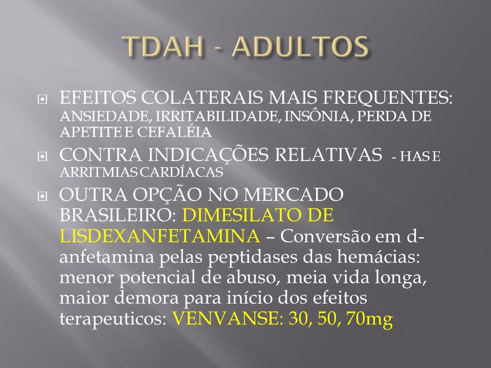TDAH - ADULTOS EFEITOS COLATERAIS MAIS FREQUENTES: ANSIEDADE, IRRITABILIDADE, INSÔNIA, PERDA DE APETITE E CEFALÉIA.