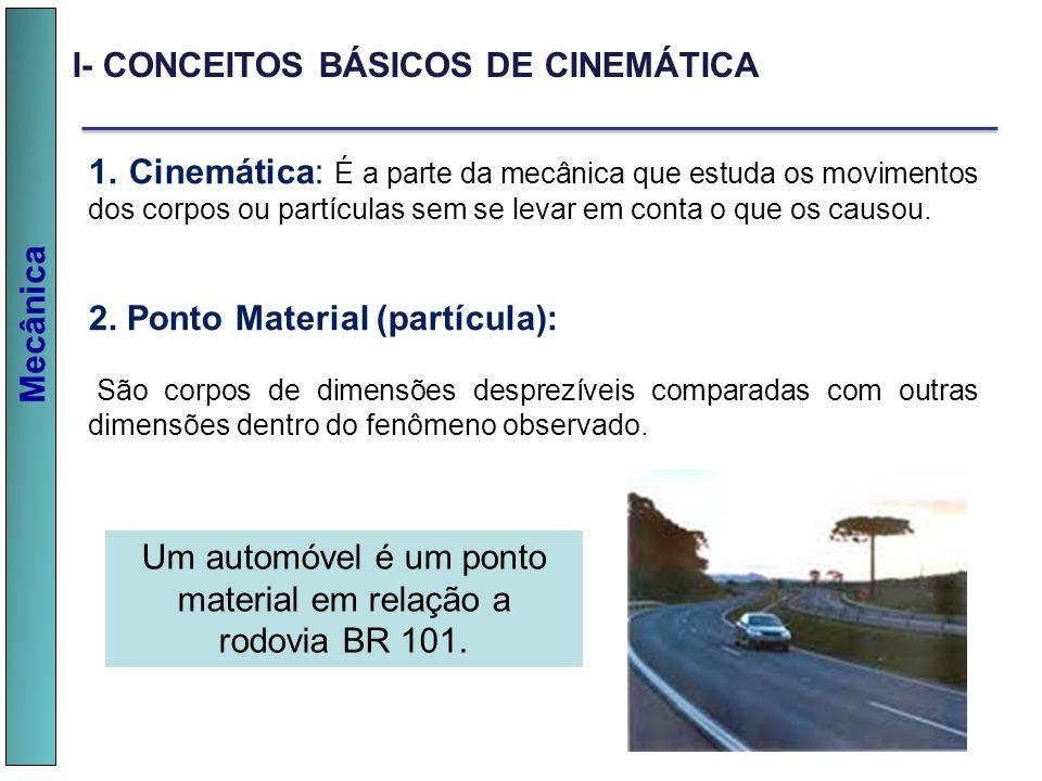 Um automóvel é um ponto material em relação a rodovia BR 101.