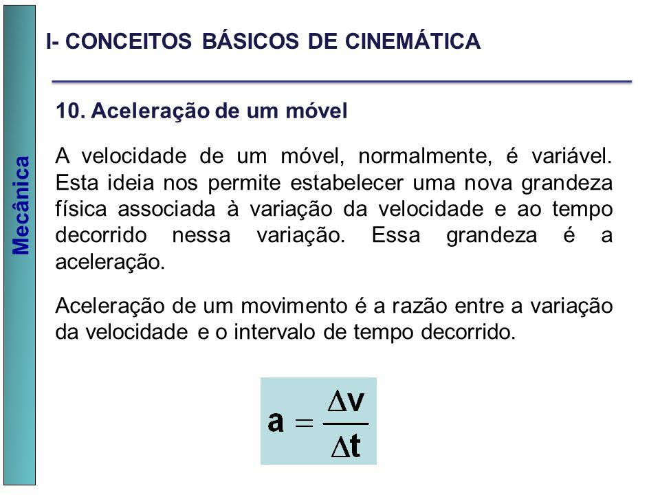 I- CONCEITOS BÁSICOS DE CINEMÁTICA