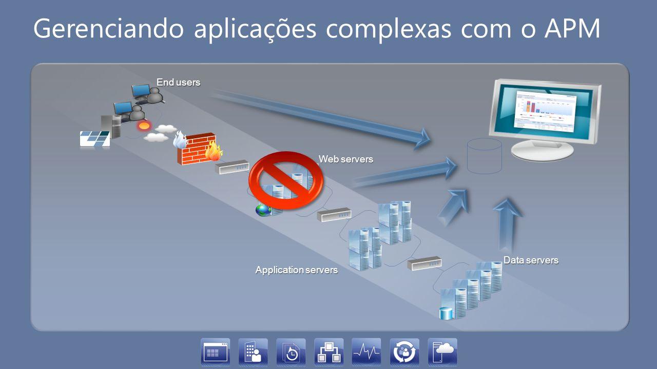 Gerenciando aplicações complexas com o APM