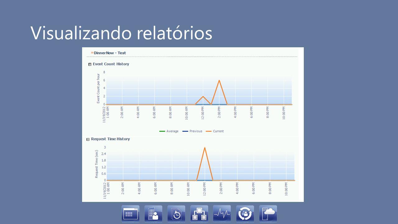 Visualizando relatórios