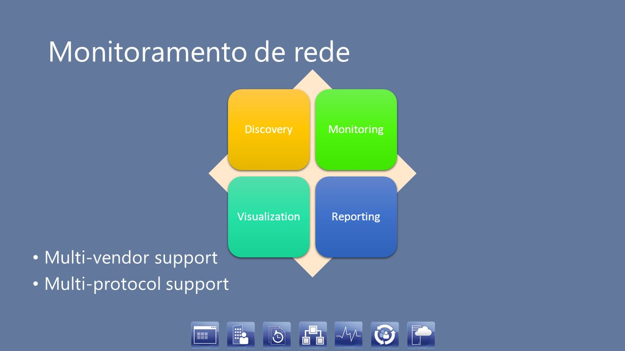 Monitoramento de rede Multi-vendor support Multi-protocol support