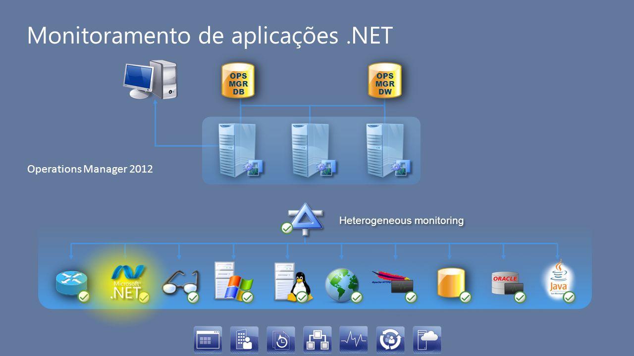 Monitoramento de aplicações .NET