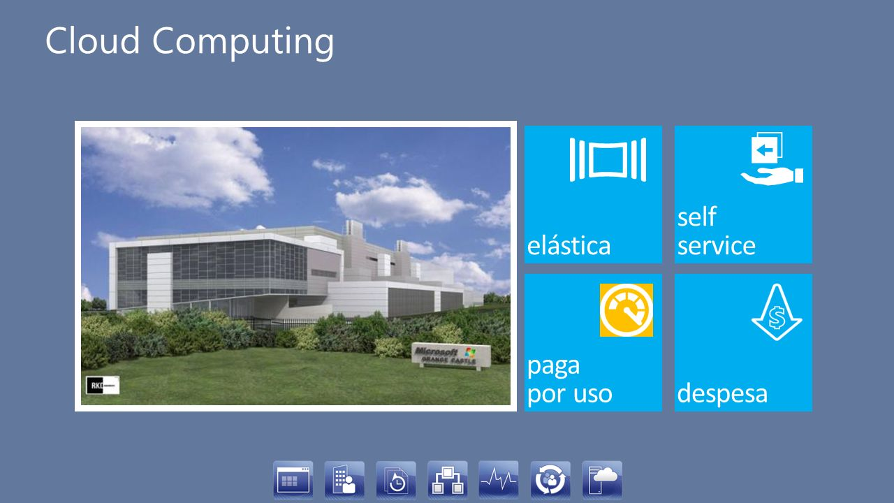 Cloud Computing elástica self service paga por uso despesa
