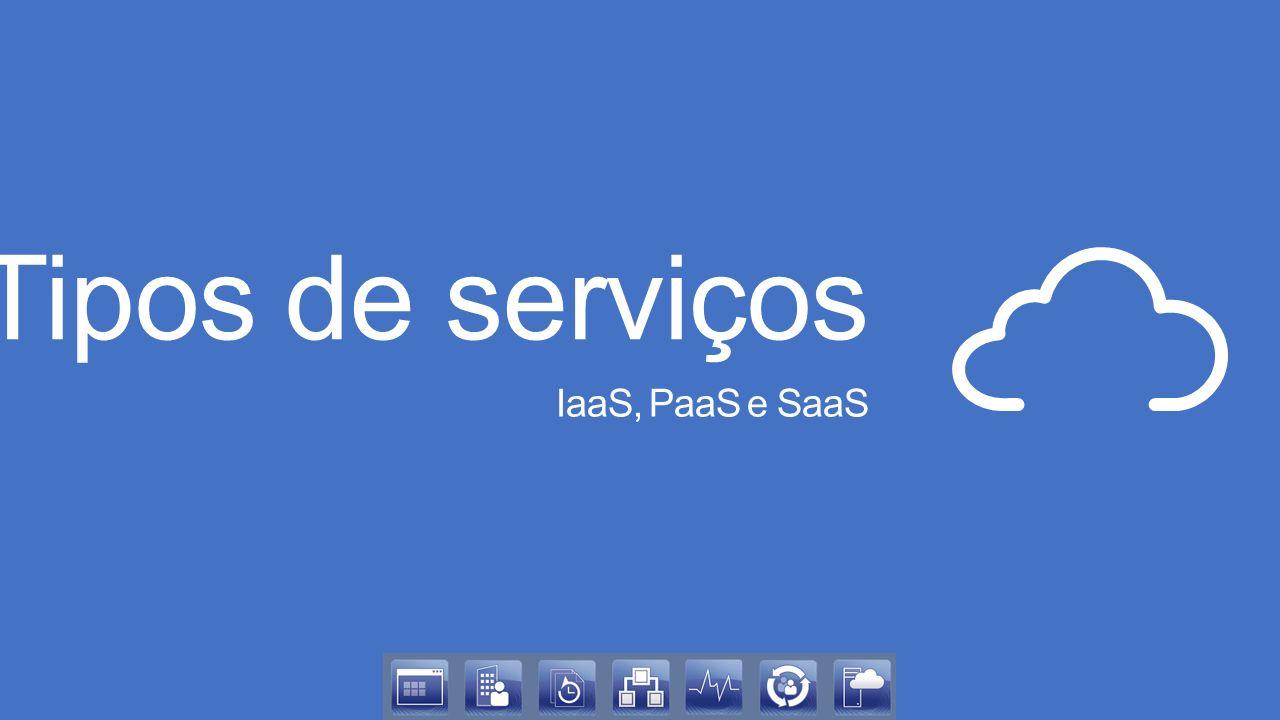 Tipos de serviços IaaS, PaaS e SaaS