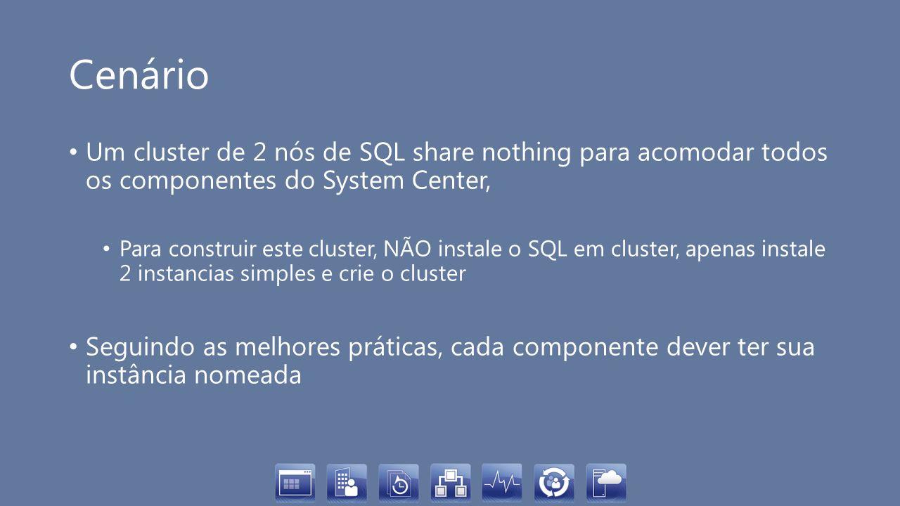 Cenário Um cluster de 2 nós de SQL share nothing para acomodar todos os componentes do System Center,