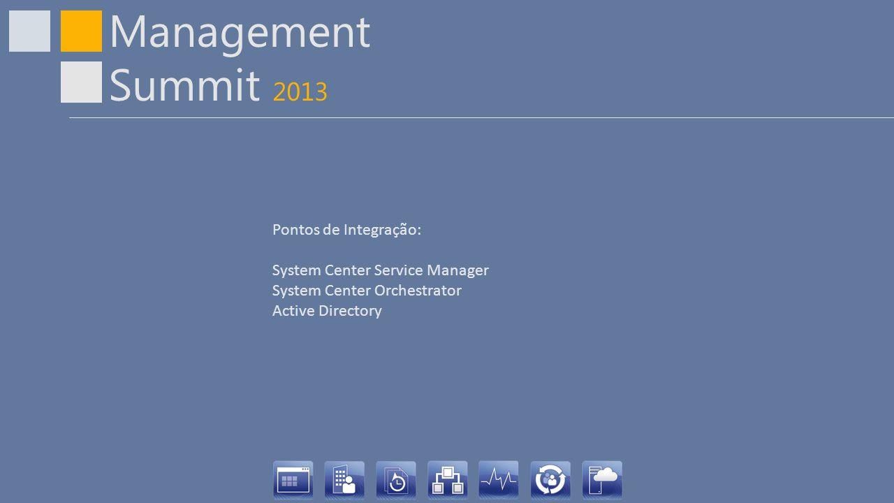 Pontos de Integração: System Center Service Manager System Center Orchestrator Active Directory
