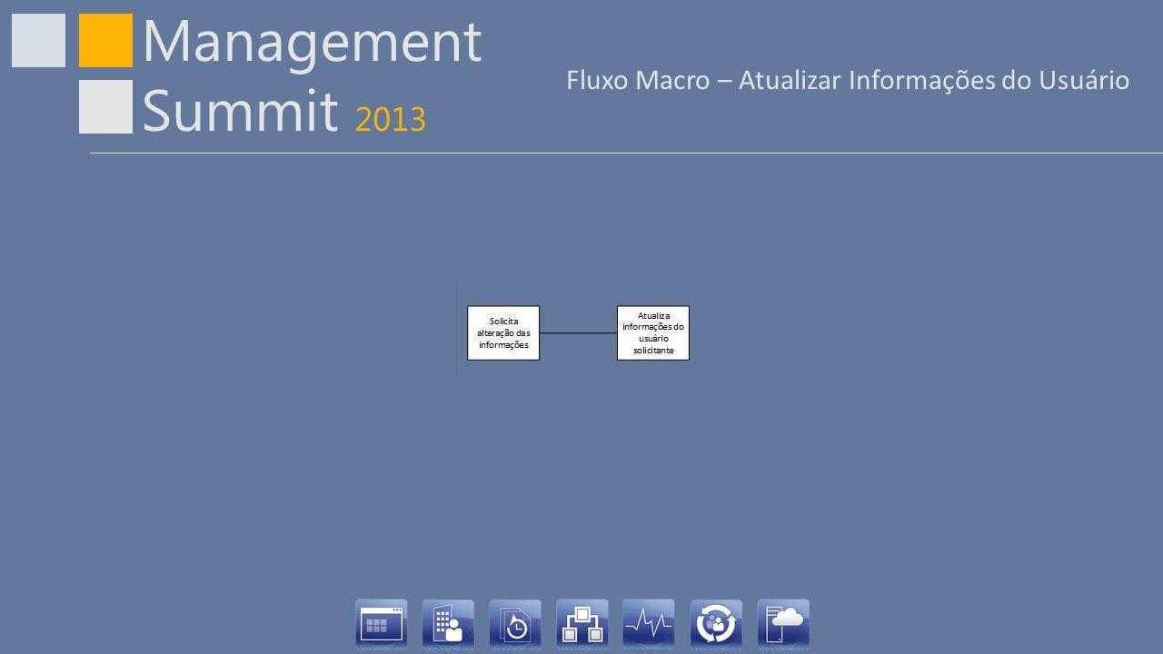 Fluxo Macro – Atualizar Informações do Usuário